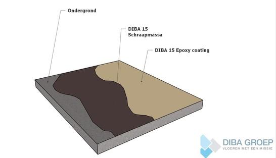 Badkamer Coating : DIBA 115 Epoxy Coatingvloer - DIBA Groep ...